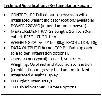 Multi-Parcel Specifications