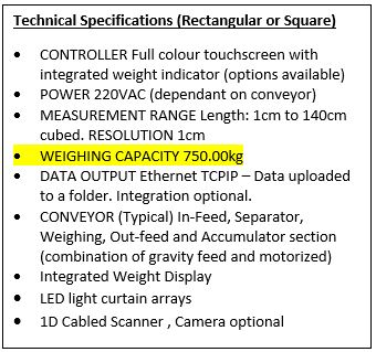 Rectangular or square Specifications